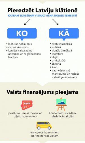 skolas-soma-infografika-06.2019-v1-01